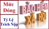 Mức đóng bảo hiểm xã hội mới nhất 2018 (BHXH, BHYT, BHTN, KPCĐ)